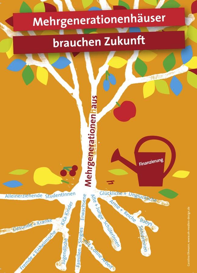 Vernetzung + Kooperationen (2/5)